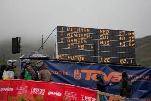 Quali Ergebnisse im 4x.... Pic: Sebastian Schieck